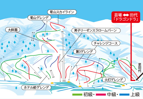 <苗場スキー場> リフト券付+レンタルチョイス マイカー日帰りプラン